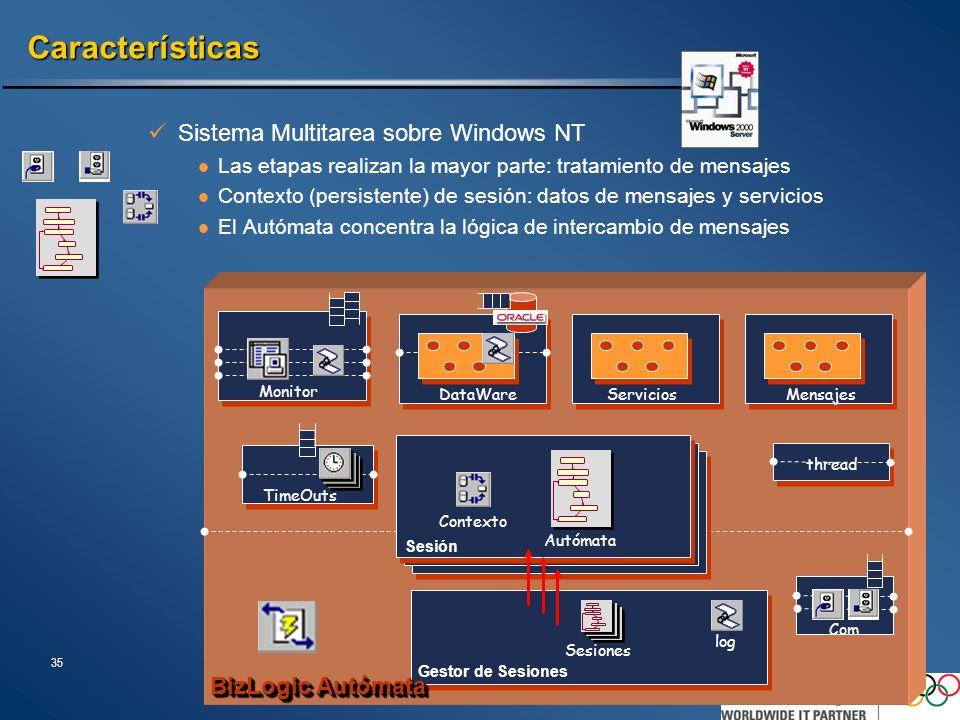 = Integration Server Características BizLogic = Message Broker