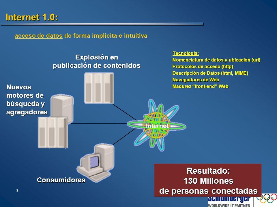 acceso a servicios de forma implícita e intuitiva