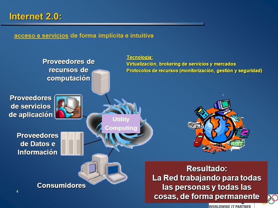 El idioma universal de los e-services
