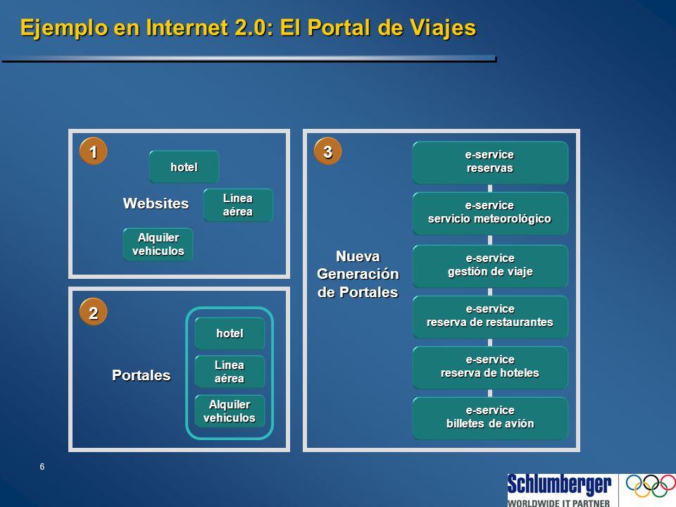 IEI Internet 1.5: Resultado: