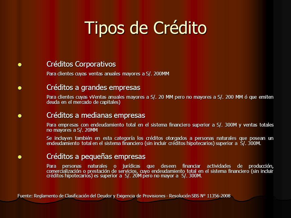 Tipos de Crédito Créditos Corporativos