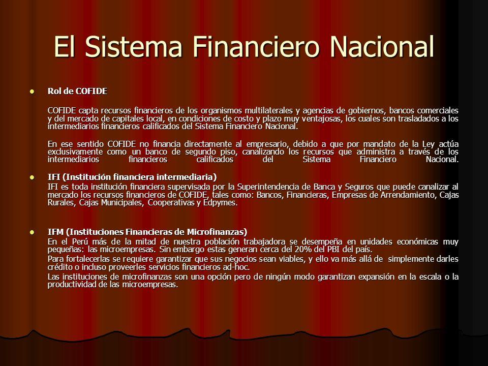 El Sistema Financiero Nacional