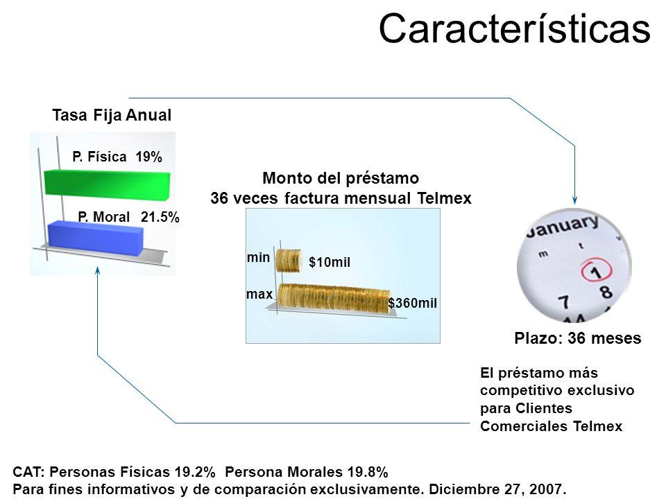36 veces factura mensual Telmex