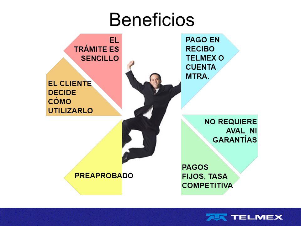 Beneficios EL TRÁMITE ES SENCILLO PAGO EN RECIBO TELMEX O CUENTA MTRA.