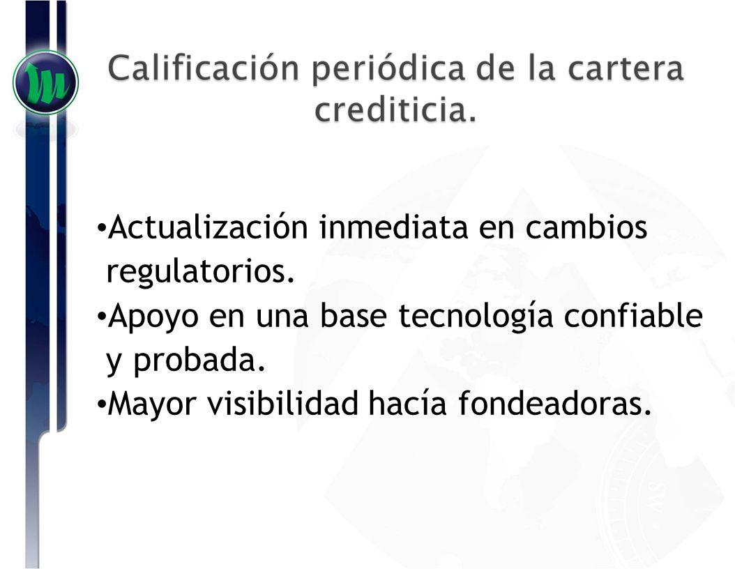 Actualización inmediata en cambios regulatorios.