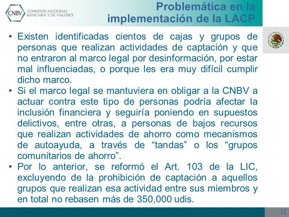 Problemática en la implementación de la LACP