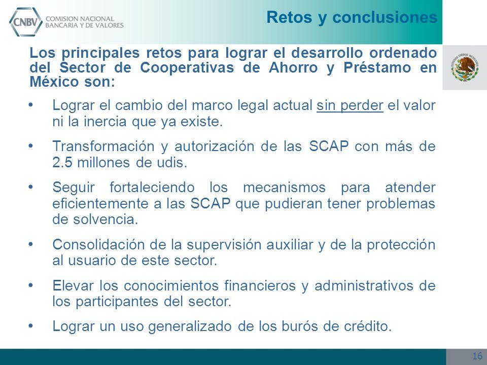 Retos y conclusiones Los principales retos para lograr el desarrollo ordenado del Sector de Cooperativas de Ahorro y Préstamo en México son: