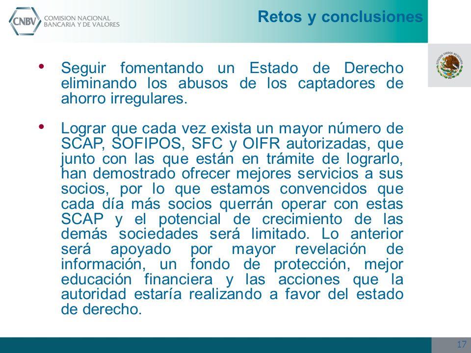Retos y conclusiones Seguir fomentando un Estado de Derecho eliminando los abusos de los captadores de ahorro irregulares.