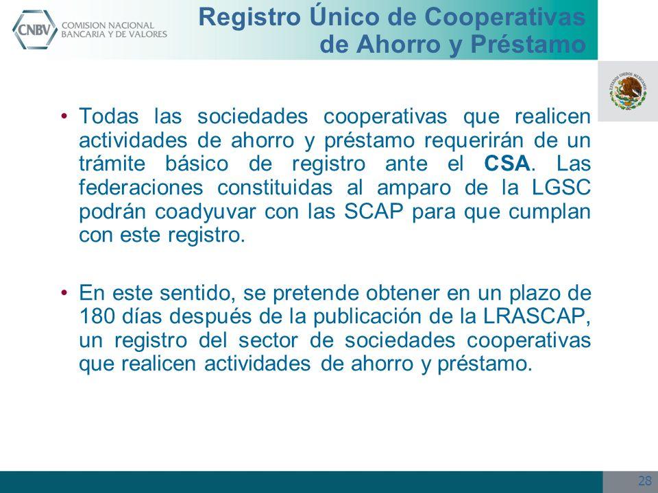Registro Único de Cooperativas de Ahorro y Préstamo