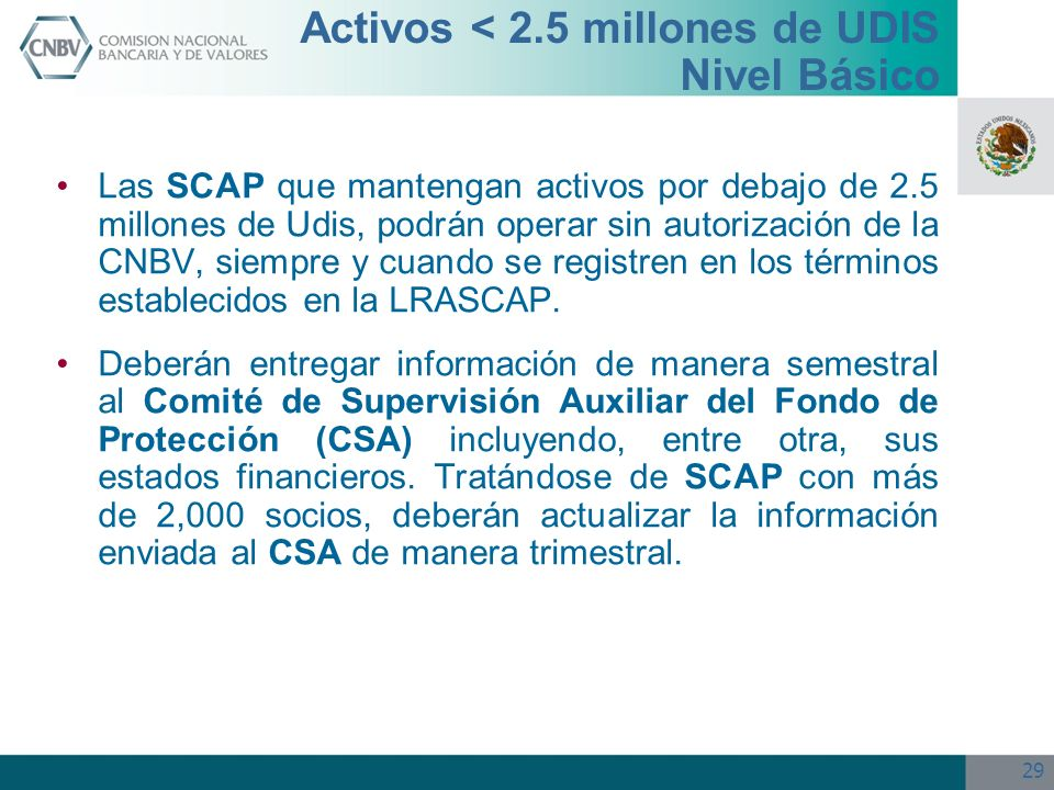 Activos < 2.5 millones de UDIS Nivel Básico