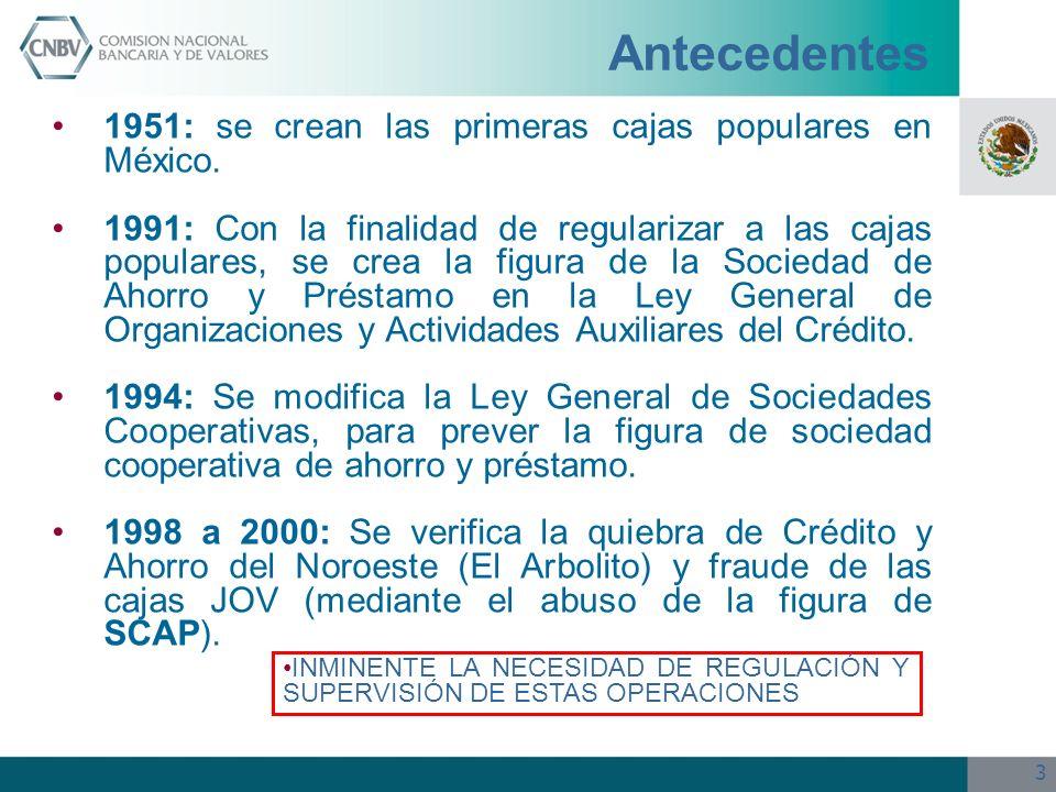 Antecedentes 1951: se crean las primeras cajas populares en México.