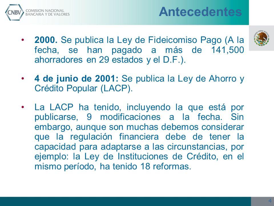Antecedentes 2000. Se publica la Ley de Fideicomiso Pago (A la fecha, se han pagado a más de 141,500 ahorradores en 29 estados y el D.F.).