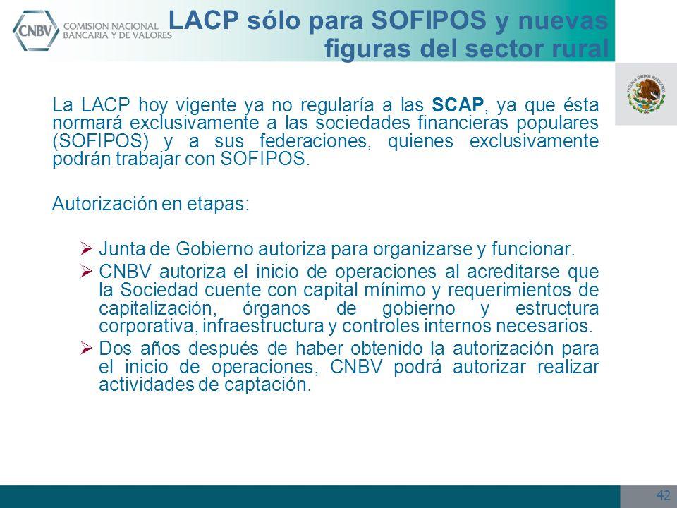 LACP sólo para SOFIPOS y nuevas figuras del sector rural