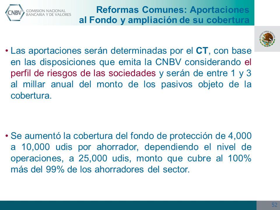 Reformas Comunes: Aportaciones al Fondo y ampliación de su cobertura