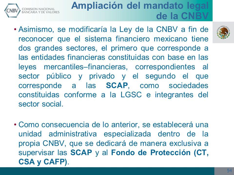 Ampliación del mandato legal de la CNBV