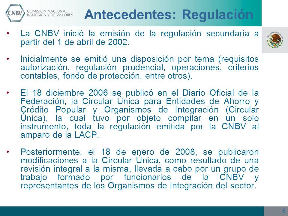 Antecedentes: Regulación