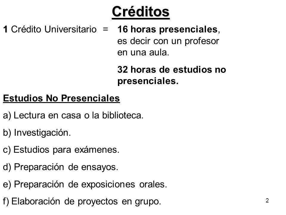 Créditos 1 Crédito Universitario = 16 horas presenciales, es decir con un profesor en una aula.