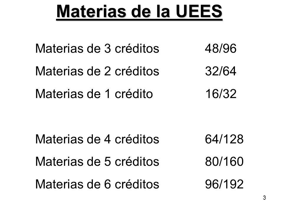 Materias de la UEES Materias de 3 créditos 48/96