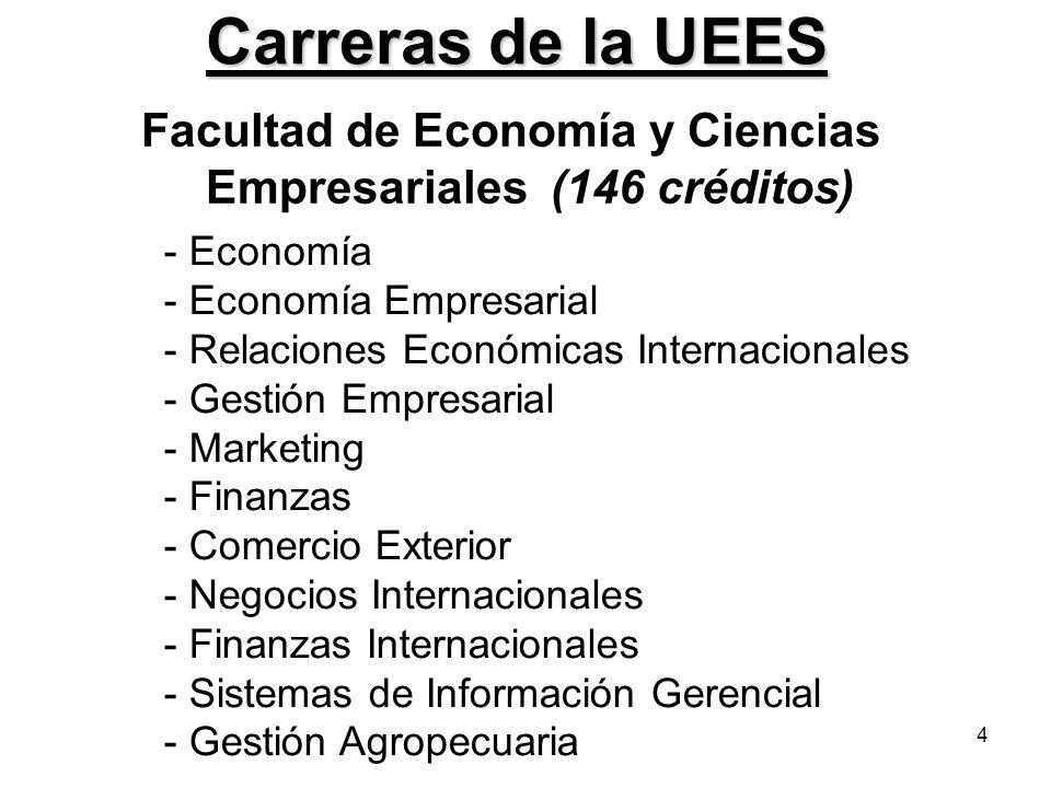 Facultad de Economía y Ciencias Empresariales (146 créditos)