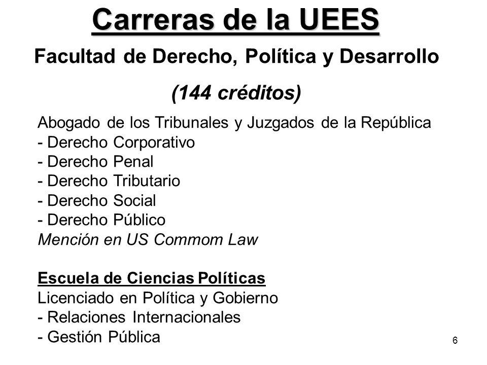Facultad de Derecho, Política y Desarrollo