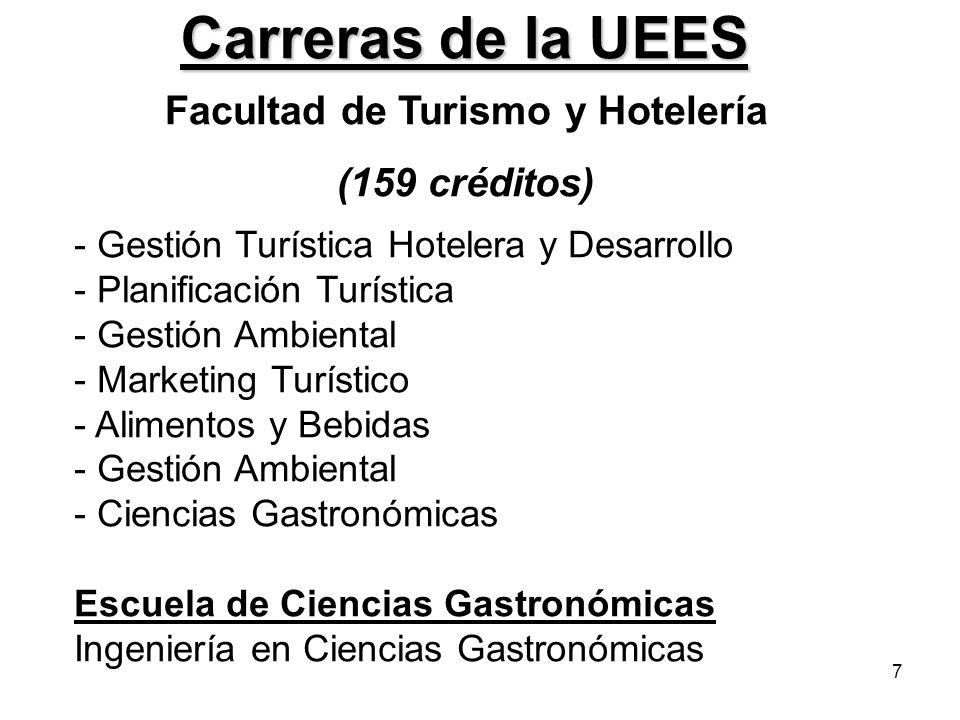Facultad de Turismo y Hotelería