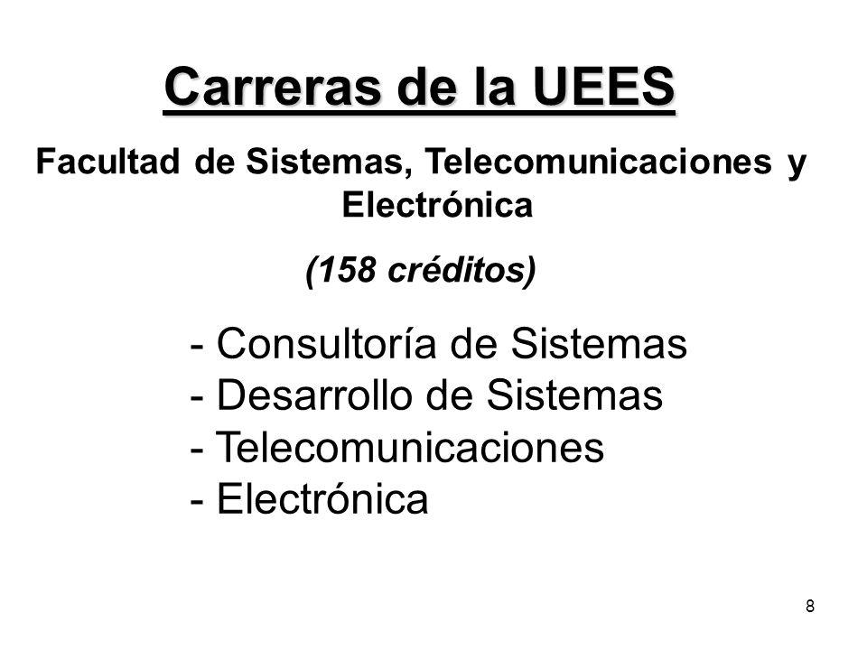 Facultad de Sistemas, Telecomunicaciones y Electrónica