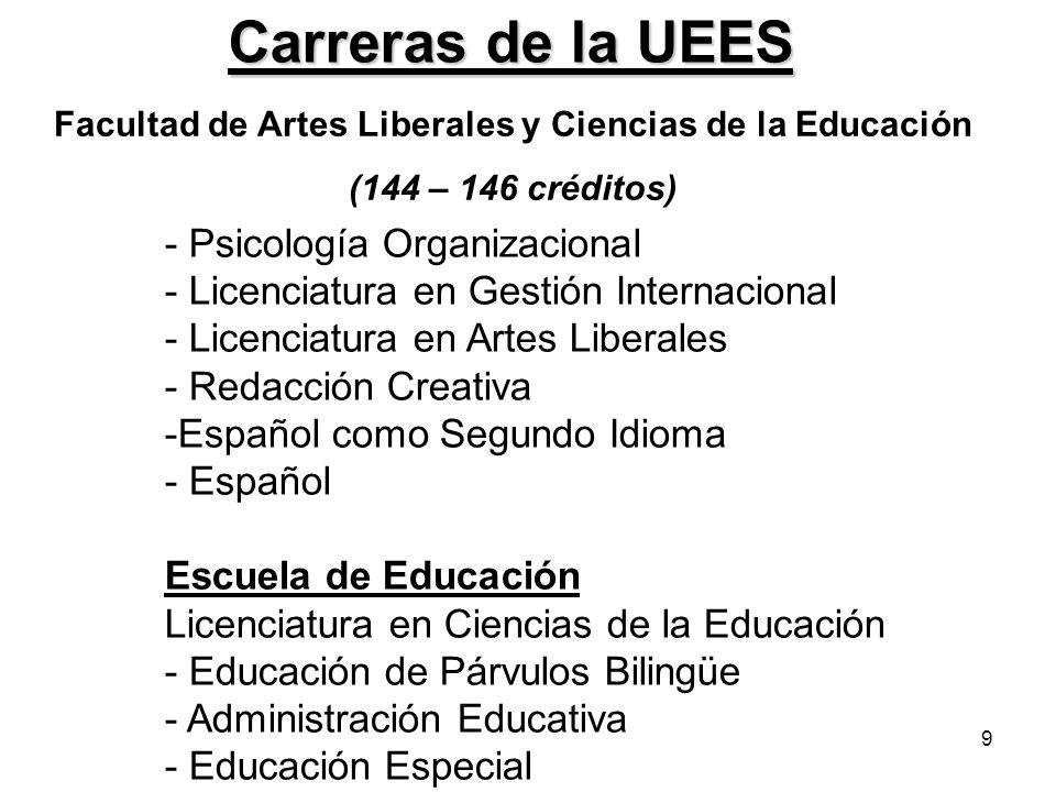 Facultad de Artes Liberales y Ciencias de la Educación