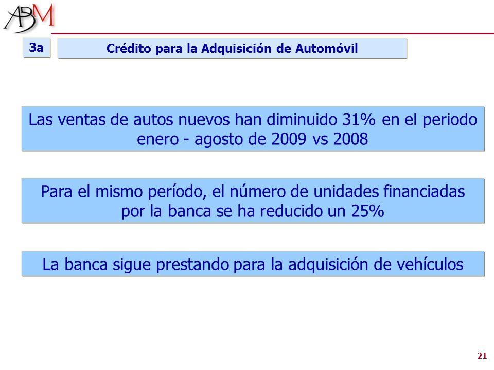 Crédito para la Adquisición de Automóvil