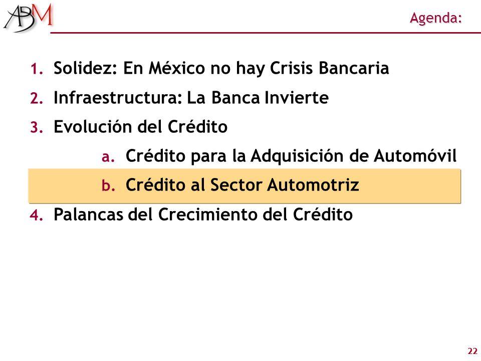 Solidez: En México no hay Crisis Bancaria
