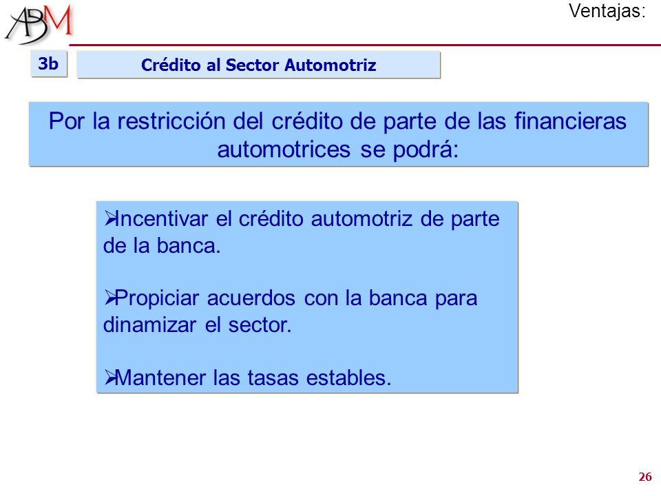 Crédito al Sector Automotriz