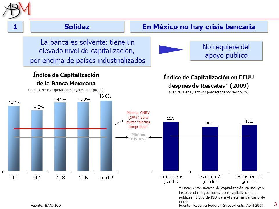 1 Solidez En México no hay crisis bancaria