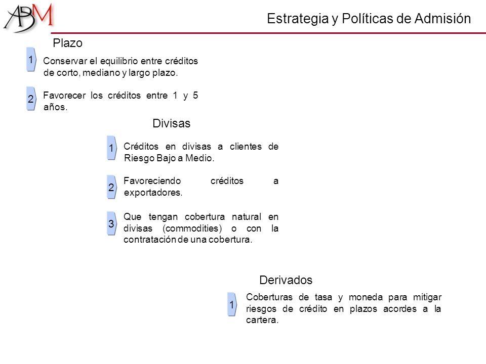 Estrategia y Políticas de Admisión