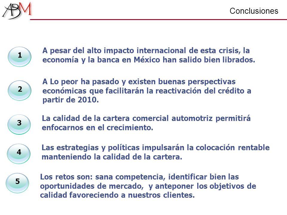 Conclusiones A pesar del alto impacto internacional de esta crisis, la economía y la banca en México han salido bien librados.