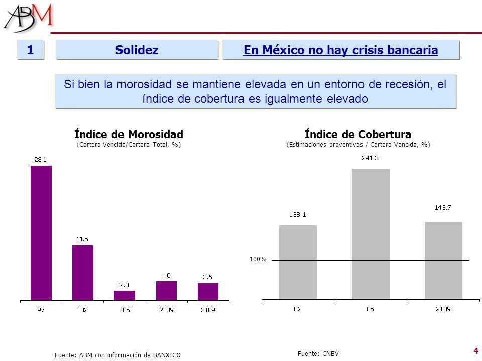 En México no hay crisis bancaria