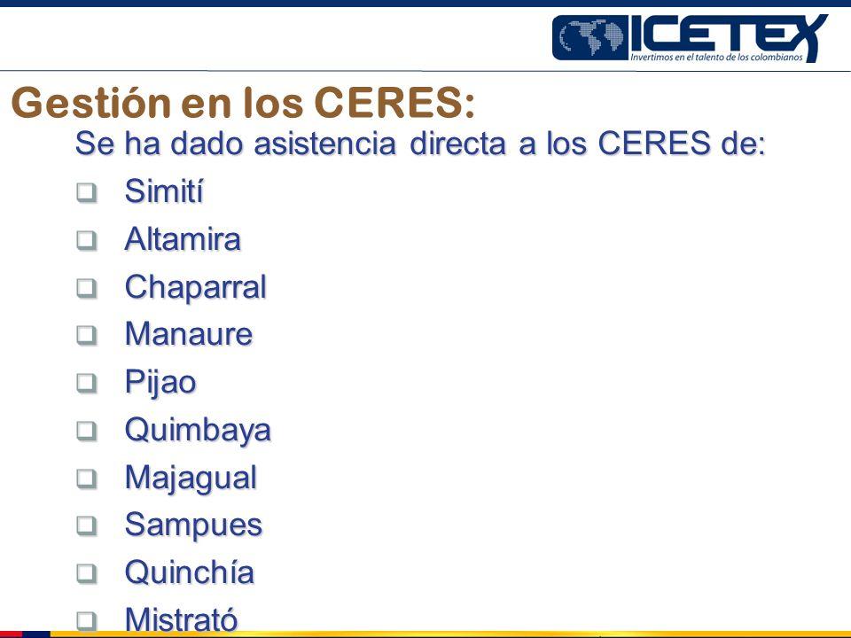 Gestión en los CERES: Se ha dado asistencia directa a los CERES de: