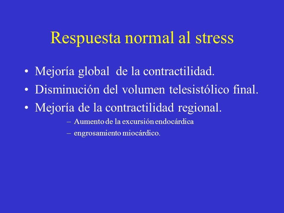 Respuesta normal al stress