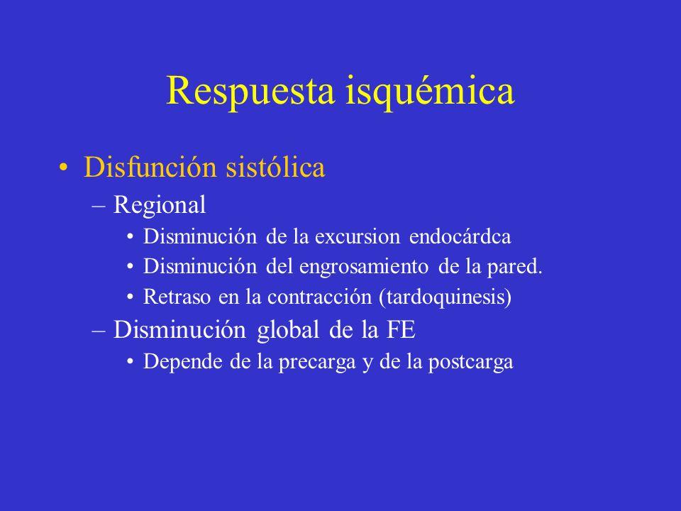 Respuesta isquémica Disfunción sistólica Regional