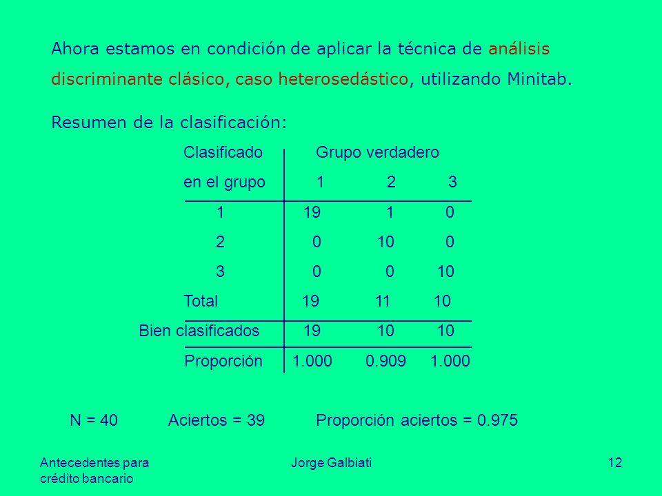 Resumen de la clasificación: Clasificado Grupo verdadero