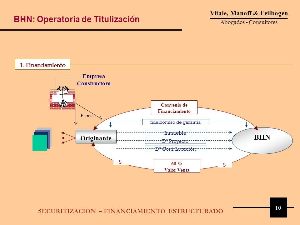 Vitale, Manoff & Feilbogen Convenio de Financiamiento