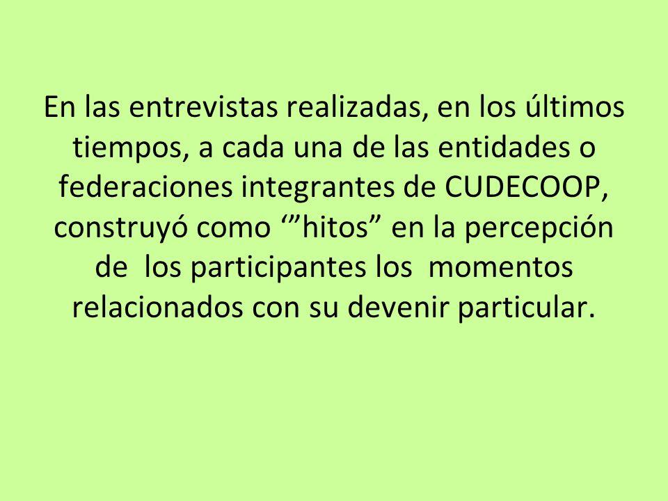 En las entrevistas realizadas, en los últimos tiempos, a cada una de las entidades o federaciones integrantes de CUDECOOP, construyó como ' hitos en la percepción de los participantes los momentos relacionados con su devenir particular.