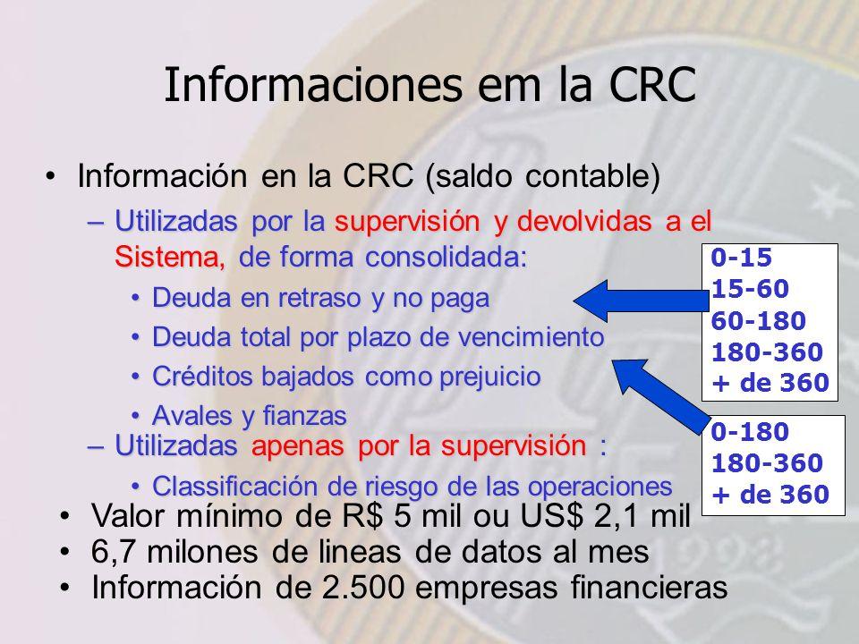 Informaciones em la CRC