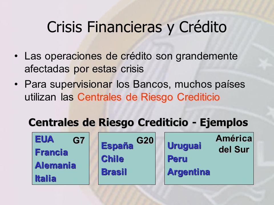 Crisis Financieras y Crédito