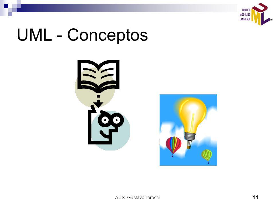 UML - Conceptos AUS. Gustavo Torossi