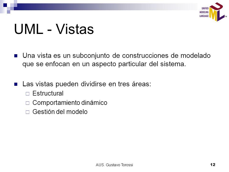 UML - Vistas Una vista es un subconjunto de construcciones de modelado que se enfocan en un aspecto particular del sistema.