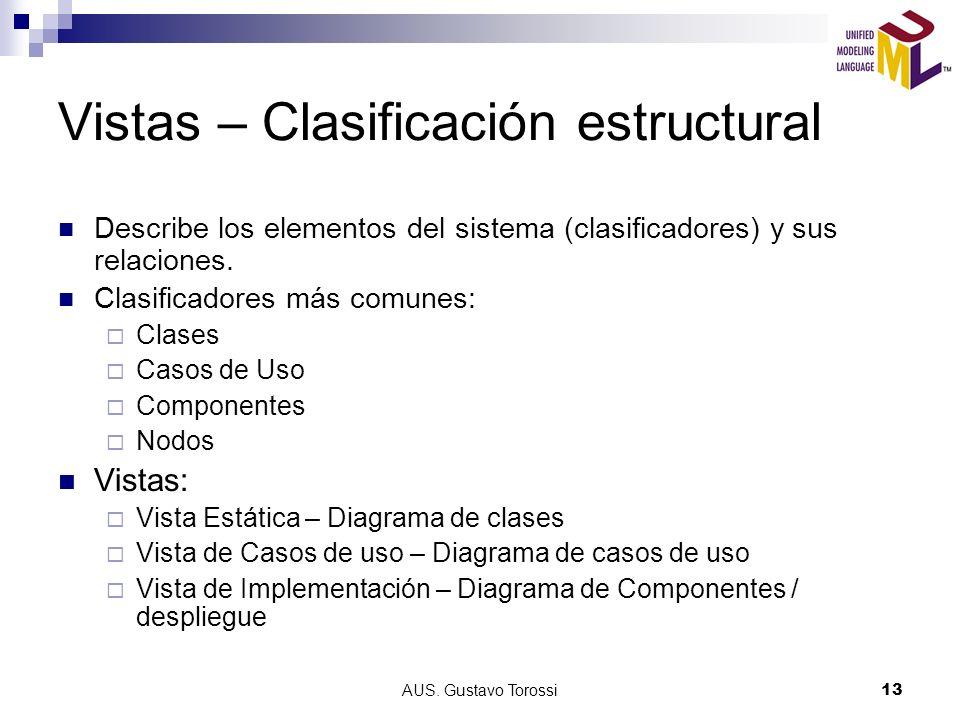 Vistas – Clasificación estructural