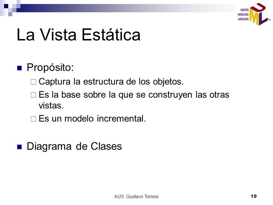 La Vista Estática Propósito: Diagrama de Clases