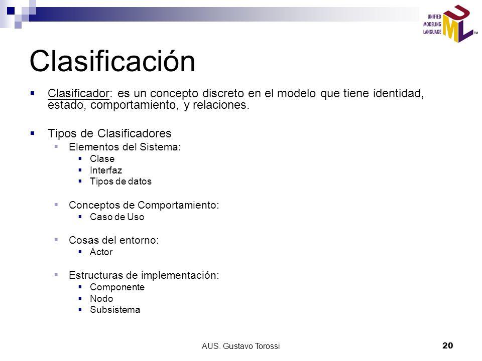 Clasificación Clasificador: es un concepto discreto en el modelo que tiene identidad, estado, comportamiento, y relaciones.