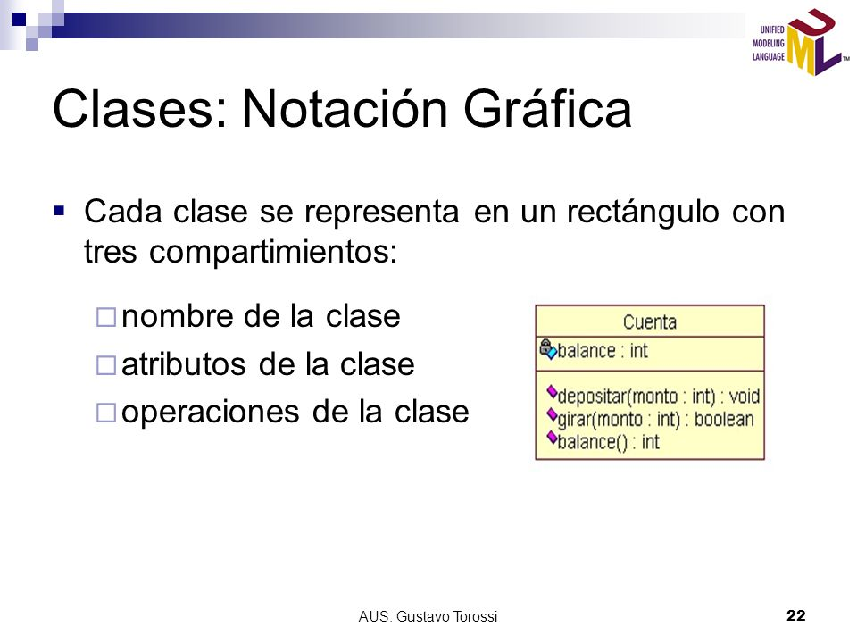 Clases: Notación Gráfica