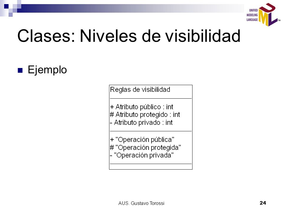 Clases: Niveles de visibilidad