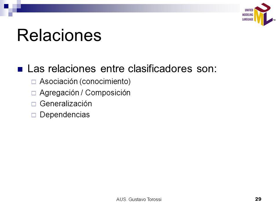 Relaciones Las relaciones entre clasificadores son: